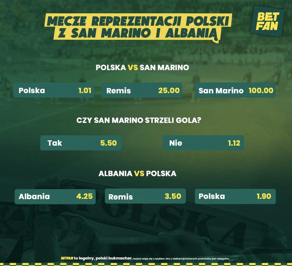 Październikowe mecze Polski - kursy bukmacherów